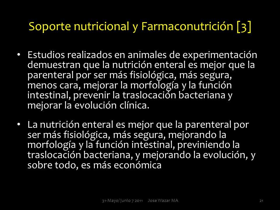 Soporte nutricional y Farmaconutrición [3]